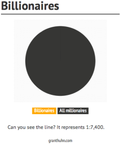 Info - Billionaires